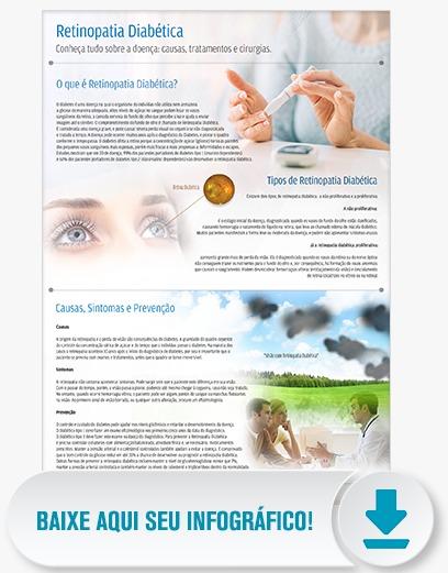 baixe-o-infografico-retinopatia-diabetica