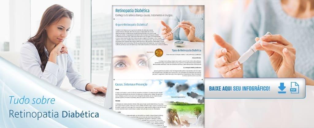 infografico-retinopatia-capa